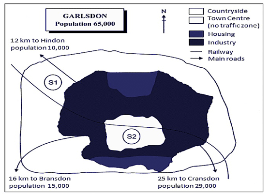 Garlsdon Population 65,000